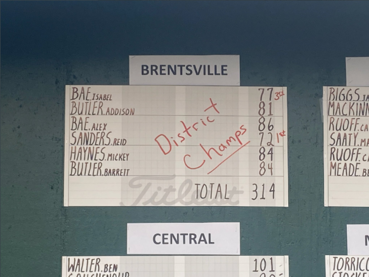 Tiger Golf District Score Card